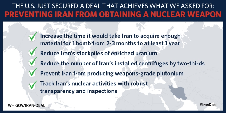 President Obama Nuclear Deal with Iran