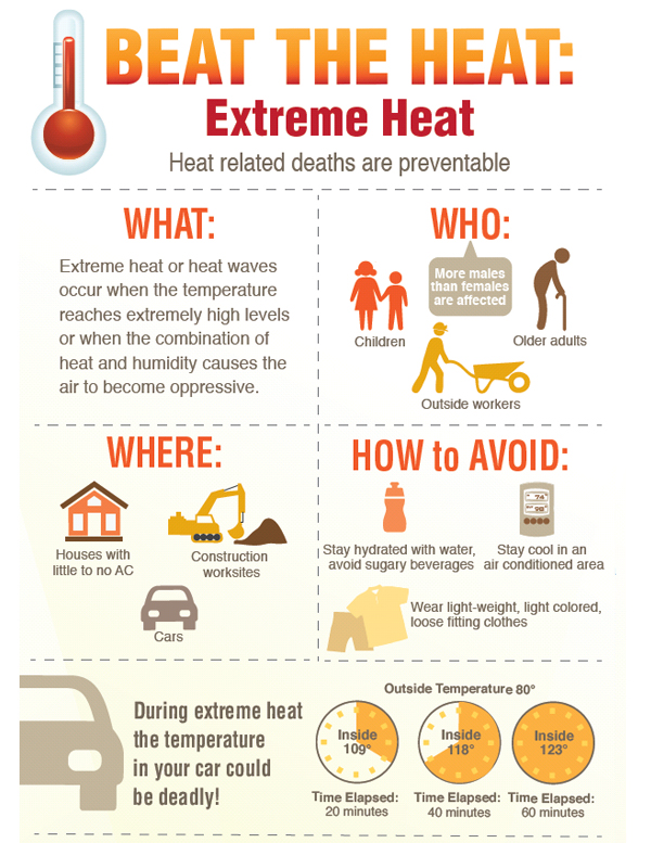 How to Beat Extreme Heat Prevention